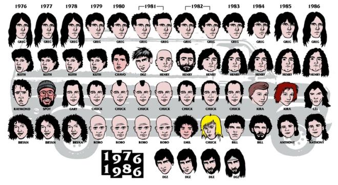 Todas las configuraciones de Black Flag a lo largo de los años.